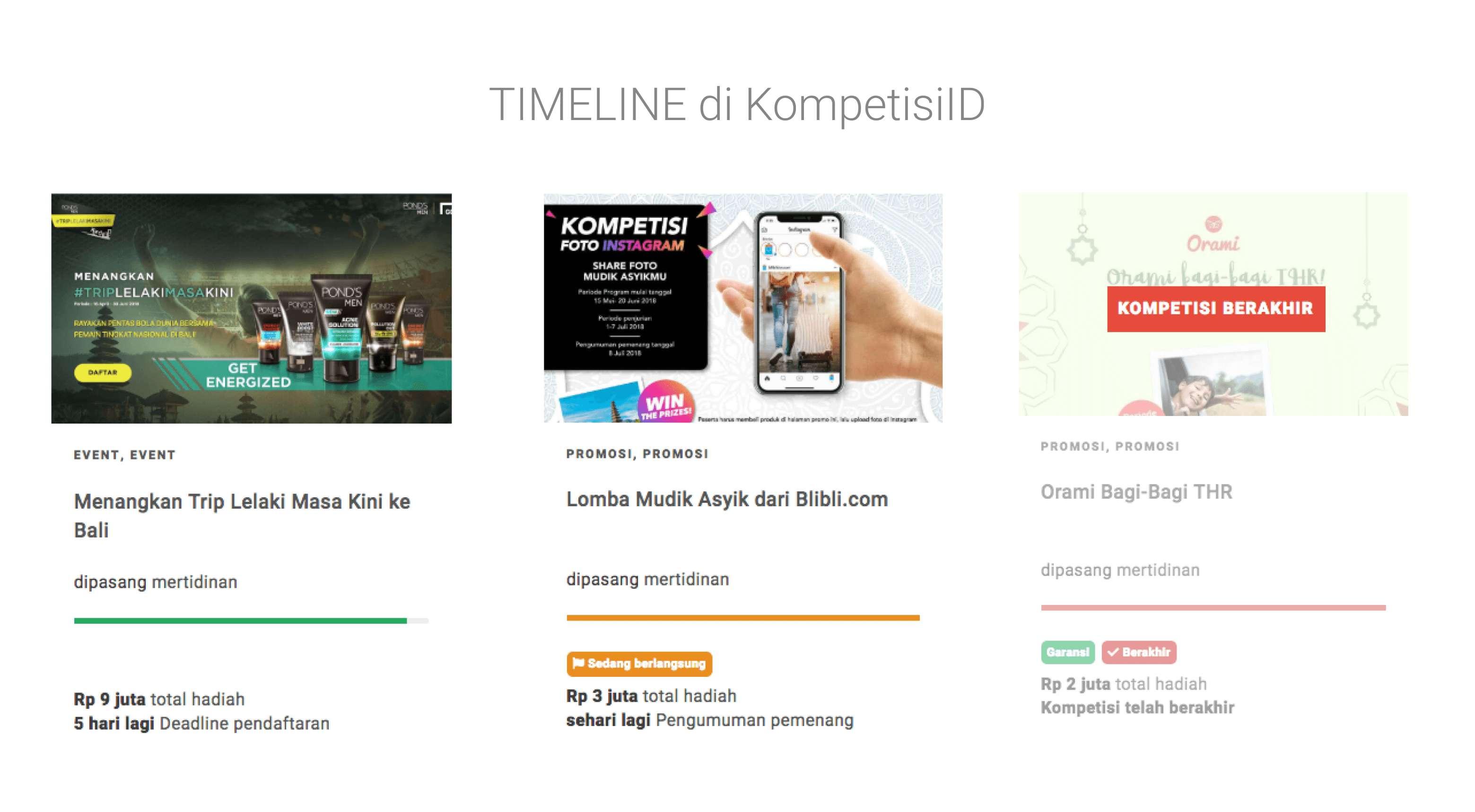 Macam-Macam Timeline Kompetisi di KompetisiID